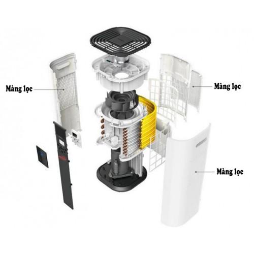 Cấu tạo Máy hút ẩm dân dụng Kasami KD-30EC (30 lít/ngày)