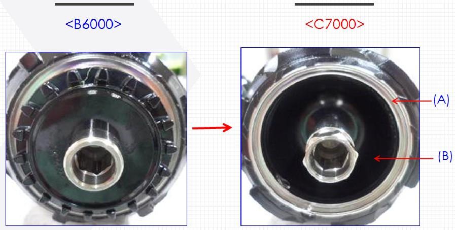 Nâng cấp củ ép giữa Kuvings C7000 và B6000