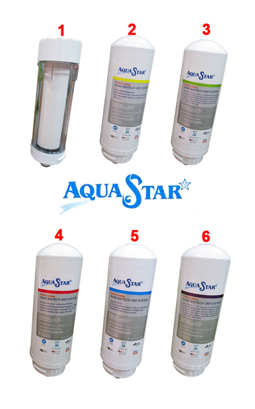 Lõi lọc Aquastar AS 8000