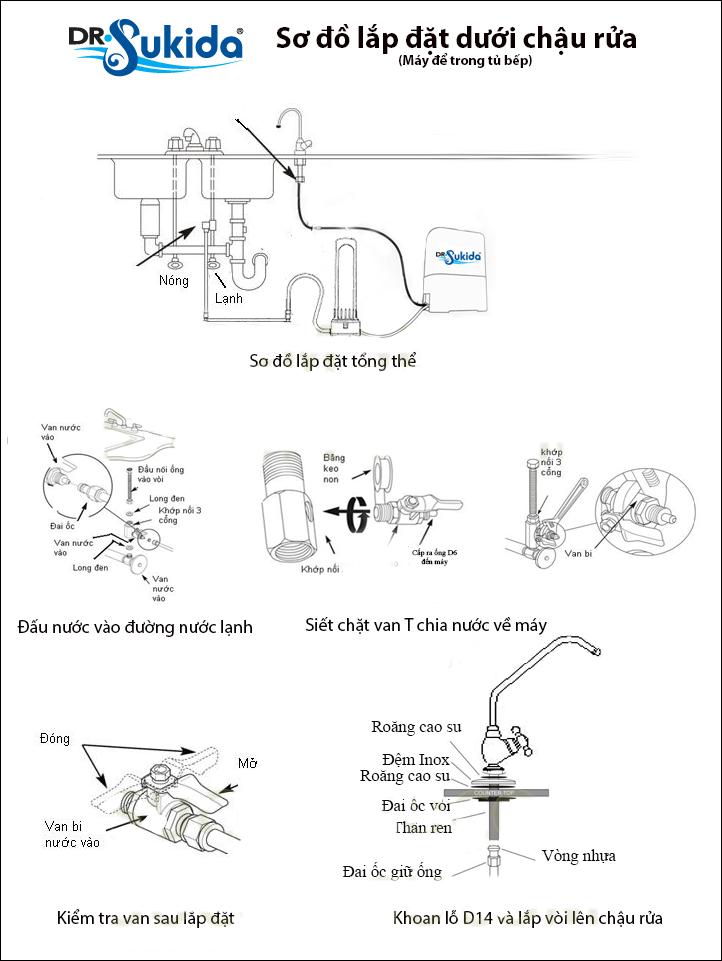 Hướng dẫn lắp đặt máy lọc Dr.sukida dưới chậu rửa