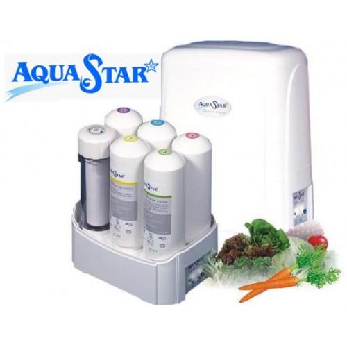 Nhà phân phối hàng đầu máy lọc nước nano Aquastar tại Việt Nam