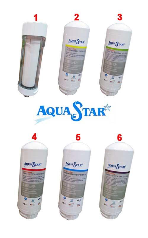 Sử dụng nguồn nước sạch với máy lọc nước Nhật Bản - Nano Aquastar